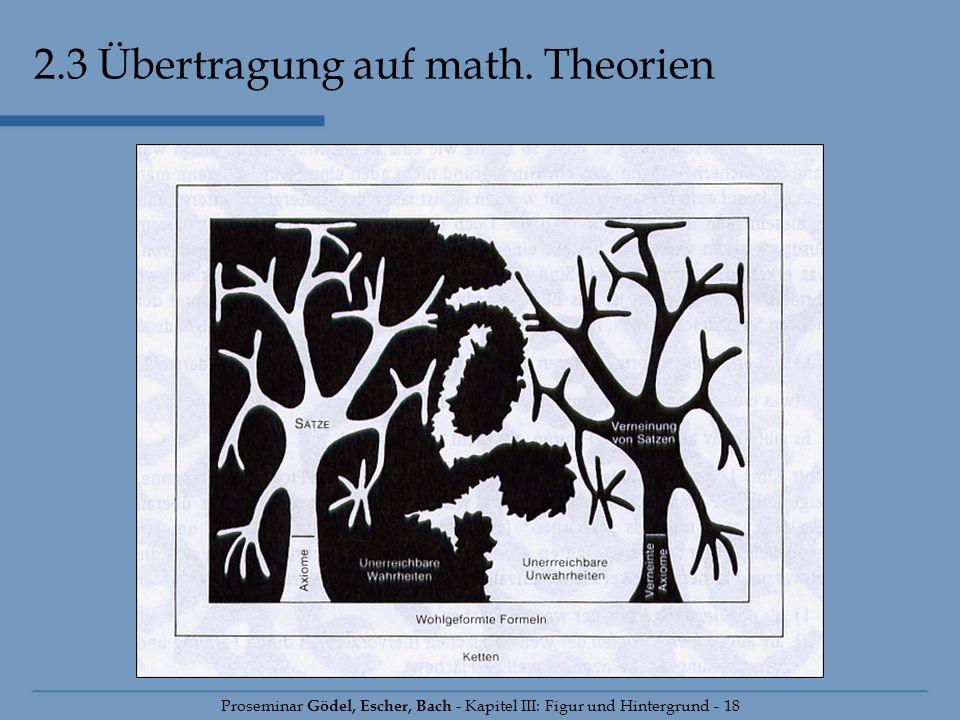 2.3 Übertragung auf math. Theorien Proseminar Gödel, Escher, Bach - Kapitel III: Figur und Hintergrund - 18