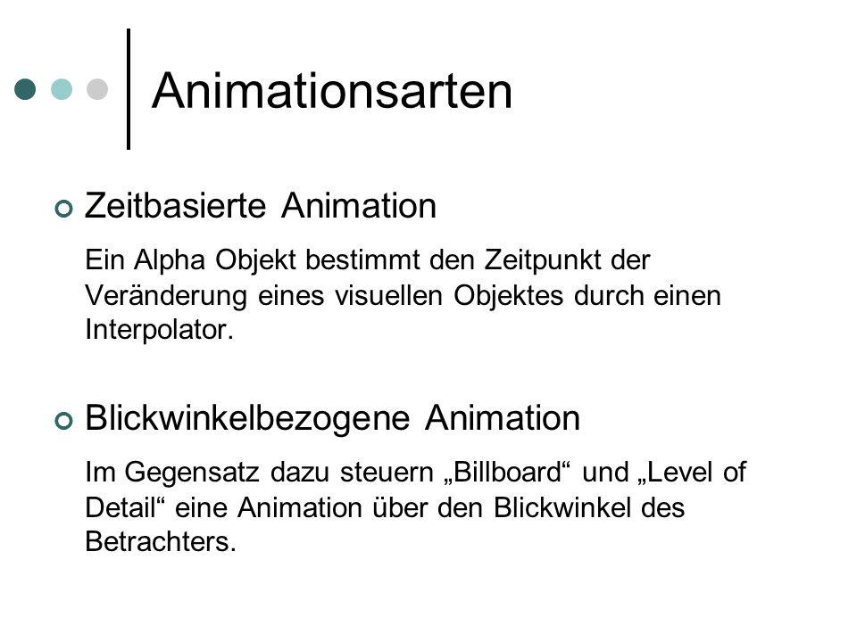 Animationsarten Zeitbasierte Animation Ein Alpha Objekt bestimmt den Zeitpunkt der Veränderung eines visuellen Objektes durch einen Interpolator. Blic