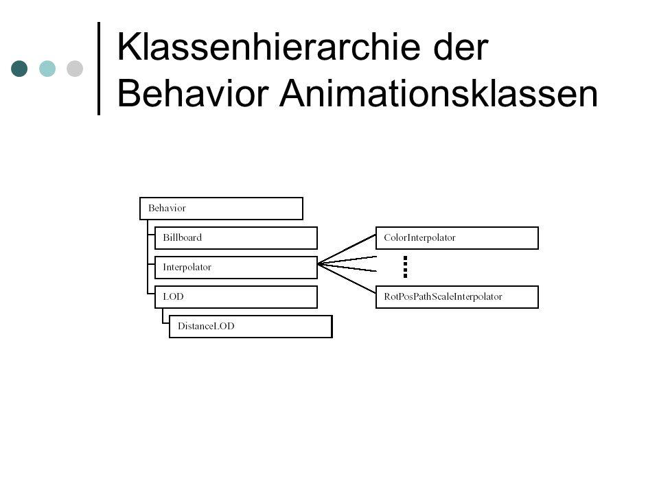 Beispiel eines RotationInterpolators // Erstellen eines Interpolator Objektes mit Verweis auf Alpha und // Ziel Objekt; mit der Standardeinstellung: volle Drehung um die // y-Achse.
