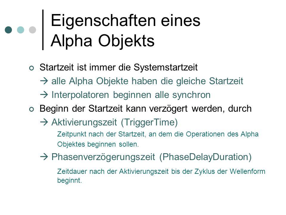 4 Phasen der Alpha Wellenform Startzeit des Programms(1) increasingAlphaDuration(4) Aktivierungszeit(2) alphaAtOneDuration(5) Phasenverzögerungszeit(3) decreasingAlphaDuration(6) alphaAtZeroDuration(7) Alpha Objekt Zeitgeber einer Animation