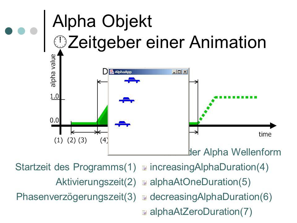 Erstellen eines Alpha Objekts Konstruktor: Alpha(int loopCount, long increasingAlphaDuration) Beispiel: Alpha alpha = new Alpha (-1, 60000); periodisches WiederholenPeriodendauer 1 Minute