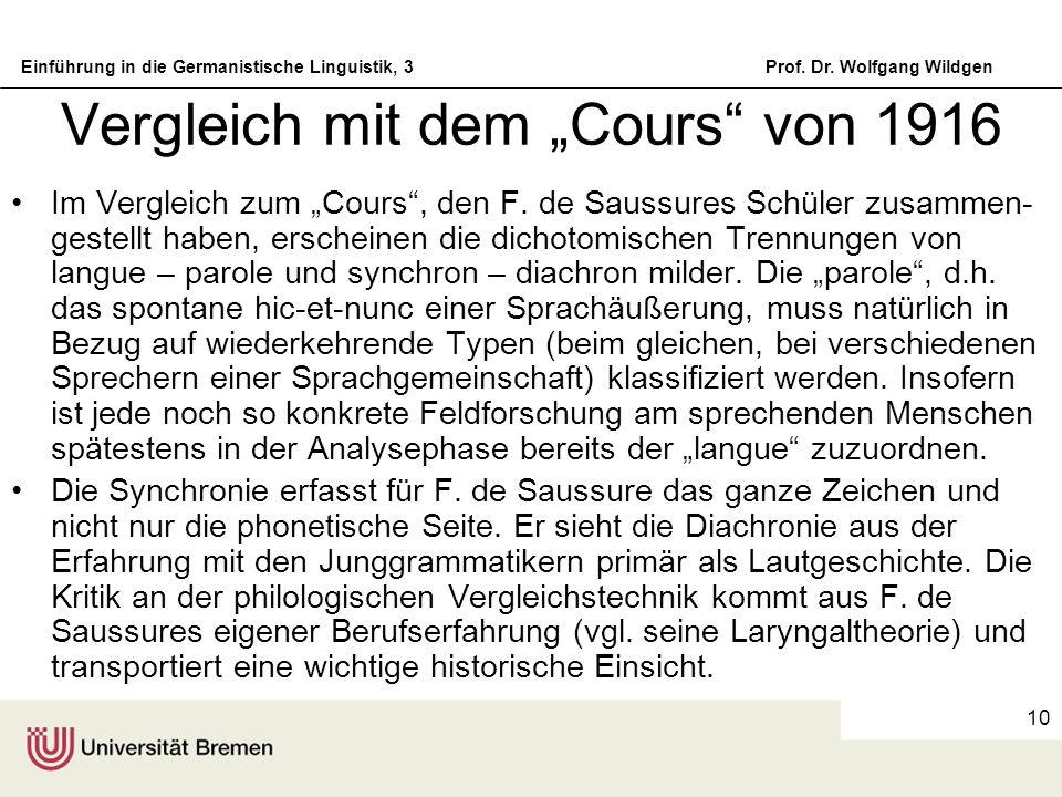 Einführung in die Germanistische Linguistik, 3Prof. Dr. Wolfgang Wildgen 10 Vergleich mit dem Cours von 1916 Im Vergleich zum Cours, den F. de Saussur
