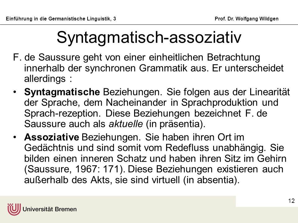 Einführung in die Germanistische Linguistik, 3Prof. Dr. Wolfgang Wildgen 12 Syntagmatisch-assoziativ F. de Saussure geht von einer einheitlichen Betra