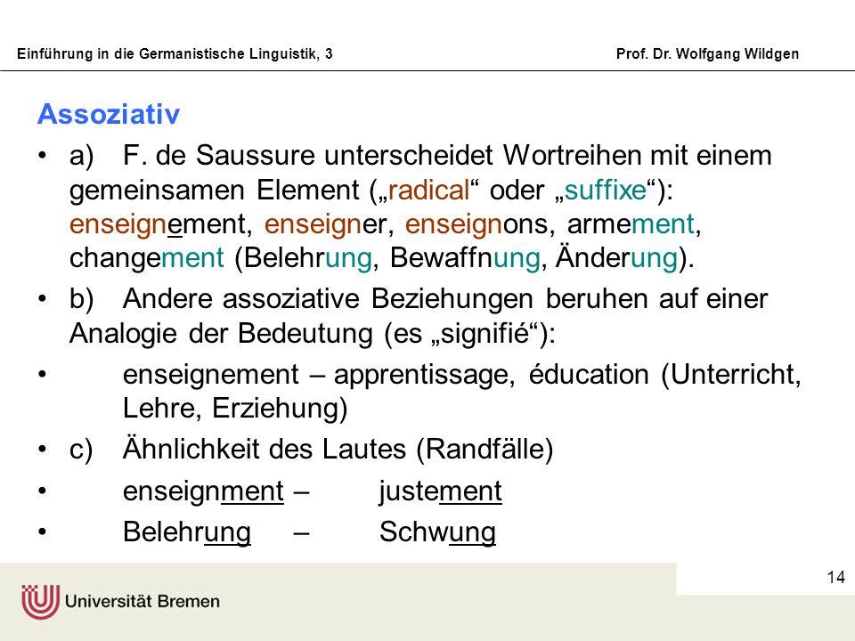 Einführung in die Germanistische Linguistik, 3Prof. Dr. Wolfgang Wildgen 14 Assoziativ a)F. de Saussure unterscheidet Wortreihen mit einem gemeinsamen