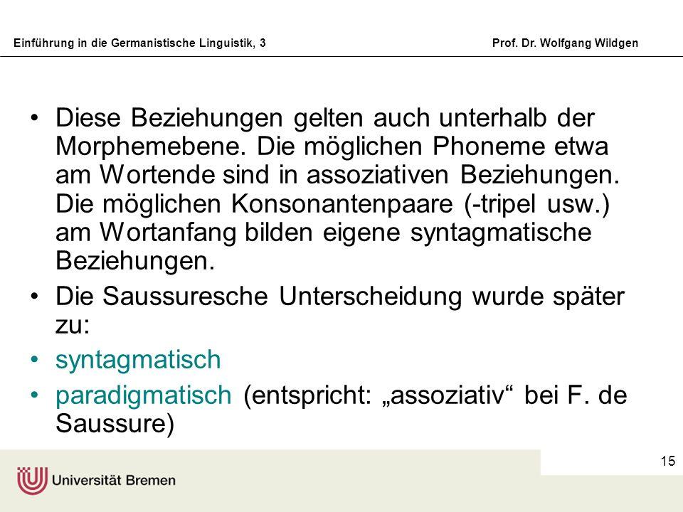 Einführung in die Germanistische Linguistik, 3Prof. Dr. Wolfgang Wildgen 15 Diese Beziehungen gelten auch unterhalb der Morphemebene. Die möglichen Ph