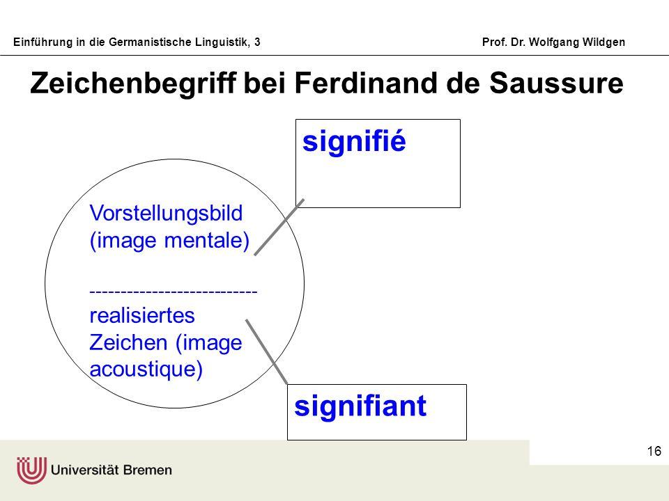 Einführung in die Germanistische Linguistik, 3Prof. Dr. Wolfgang Wildgen 16 Vorstellungsbild (image mentale) --------------------------- realisiertes