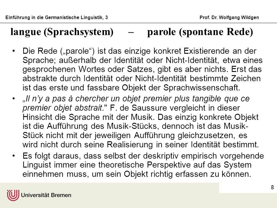 Einführung in die Germanistische Linguistik, 3Prof. Dr. Wolfgang Wildgen 8 Die Rede (parole) ist das einzige konkret Existierende an der Sprache; auße