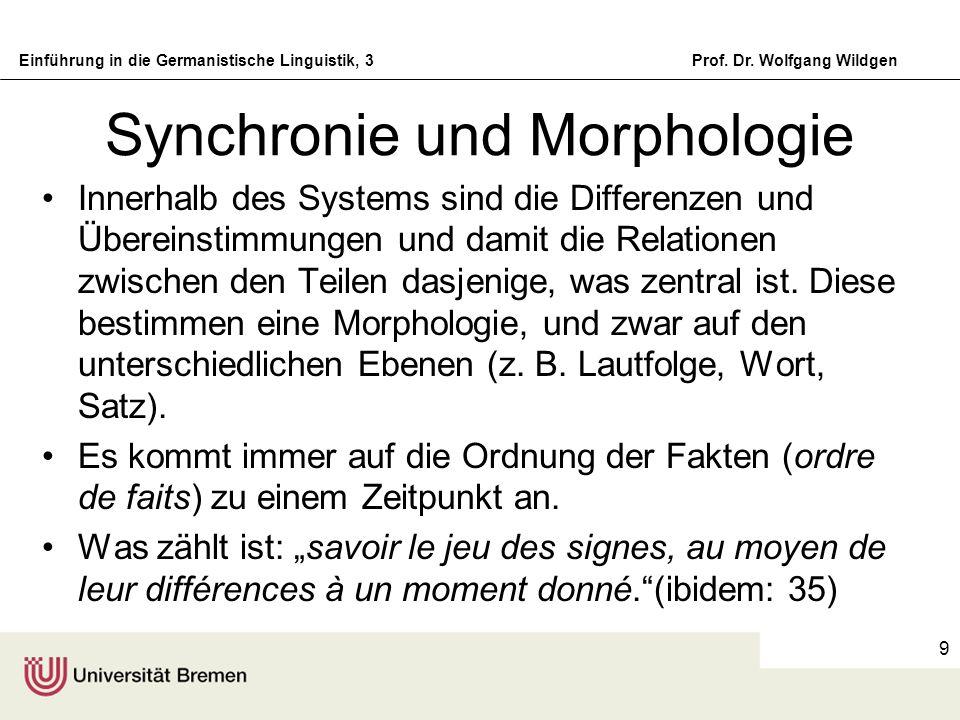 Einführung in die Germanistische Linguistik, 3Prof. Dr. Wolfgang Wildgen 9 Synchronie und Morphologie Innerhalb des Systems sind die Differenzen und Ü