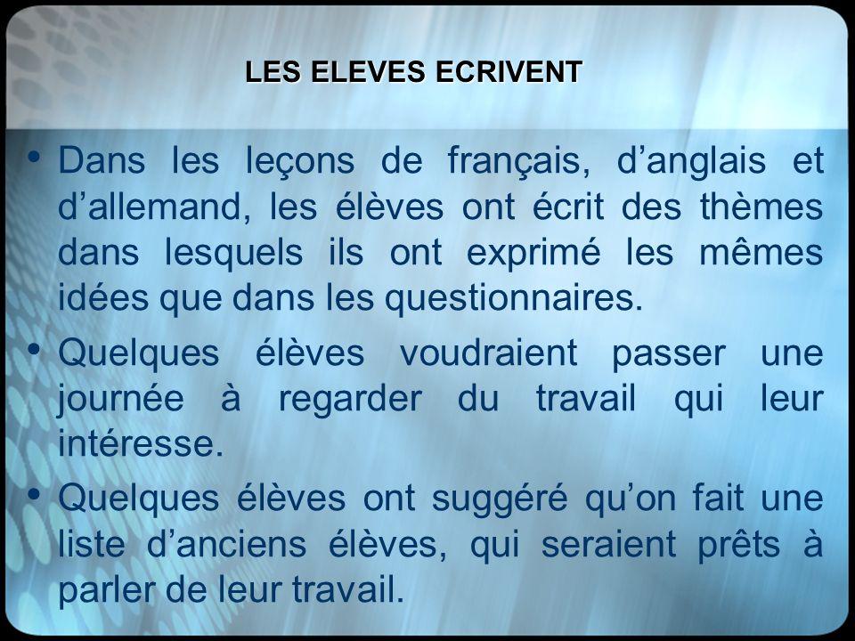 LES ELEVES ECRIVENT Dans les leçons de français, danglais et dallemand, les élèves ont écrit des thèmes dans lesquels ils ont exprimé les mêmes idées