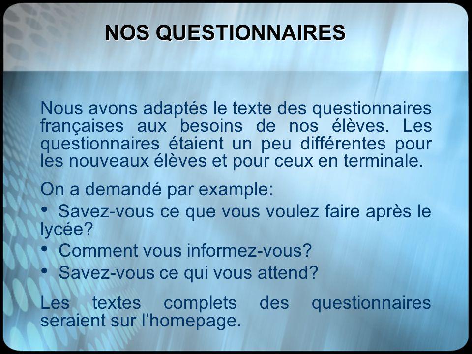 NOS QUESTIONNAIRES Nous avons adaptés le texte des questionnaires françaises aux besoins de nos élèves. Les questionnaires étaient un peu différentes