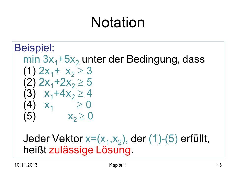 Notation Beispiel: min 3x 1 +5x 2 unter der Bedingung, dass (1) 2x 1 + x 2 3 (2) 2x 1 +2x 2 5 (3) x 1 +4x 2 4 (4) x 1 0 (5) x 2 0 Jeder Vektor x=(x 1,