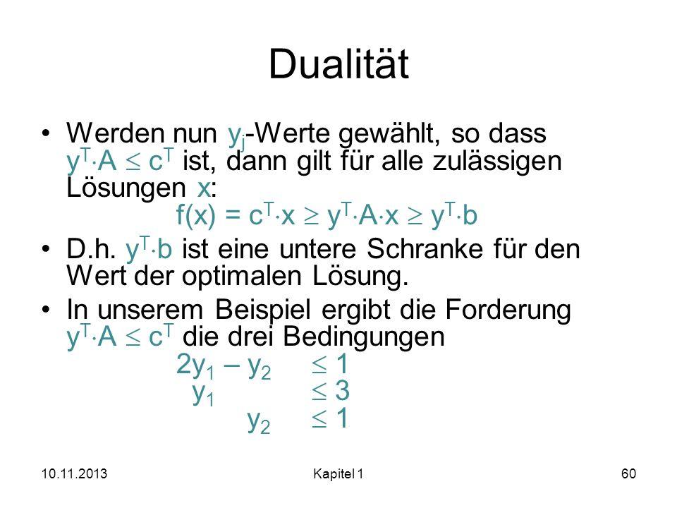 Dualität Werden nun y j -Werte gewählt, so dass y T A c T ist, dann gilt für alle zulässigen Lösungen x: f(x) = c T x y T A x y T b D.h. y T b ist ein