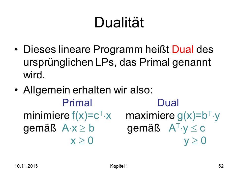 Dualität Dieses lineare Programm heißt Dual des ursprünglichen LPs, das Primal genannt wird. Allgemein erhalten wir also: PrimalDual minimiere f(x)=c