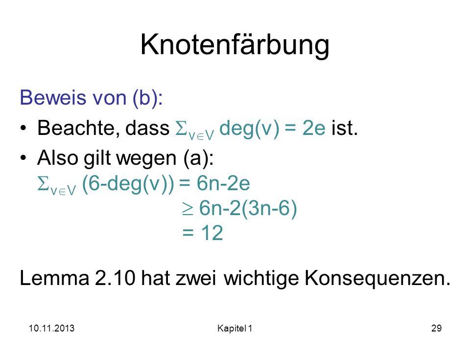Knotenfärbung Beweis von (b): Beachte, dass v V deg(v) = 2e ist. Also gilt wegen (a): v V (6-deg(v)) = 6n-2e 6n-2(3n-6) = 12 Lemma 2.10 hat zwei wicht