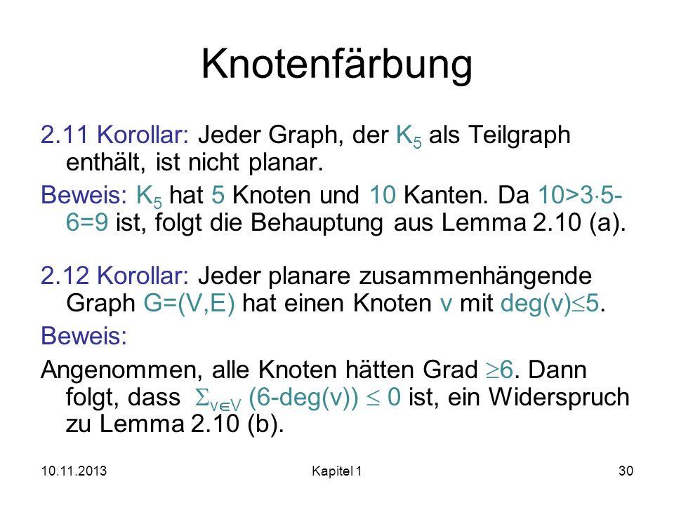 Knotenfärbung 2.11 Korollar: Jeder Graph, der K 5 als Teilgraph enthält, ist nicht planar. Beweis: K 5 hat 5 Knoten und 10 Kanten. Da 10>3 5- 6=9 ist,