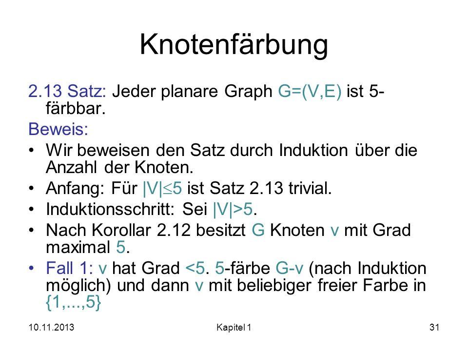 Knotenfärbung 2.13 Satz: Jeder planare Graph G=(V,E) ist 5- färbbar. Beweis: Wir beweisen den Satz durch Induktion über die Anzahl der Knoten. Anfang: