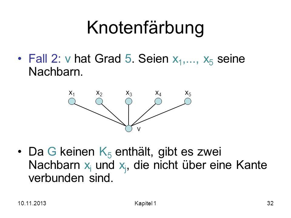 Knotenfärbung Fall 2: v hat Grad 5. Seien x 1,..., x 5 seine Nachbarn. Da G keinen K 5 enthält, gibt es zwei Nachbarn x i und x j, die nicht über eine