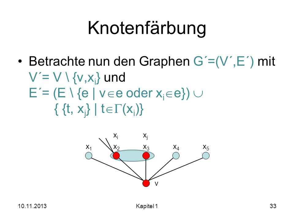 Knotenfärbung Betrachte nun den Graphen G´=(V´,E´) mit V´= V \ {v,x i } und E´= (E \ {e | v e oder x i e}) { {t, x j } | t (x i )} 10.11.2013Kapitel 1