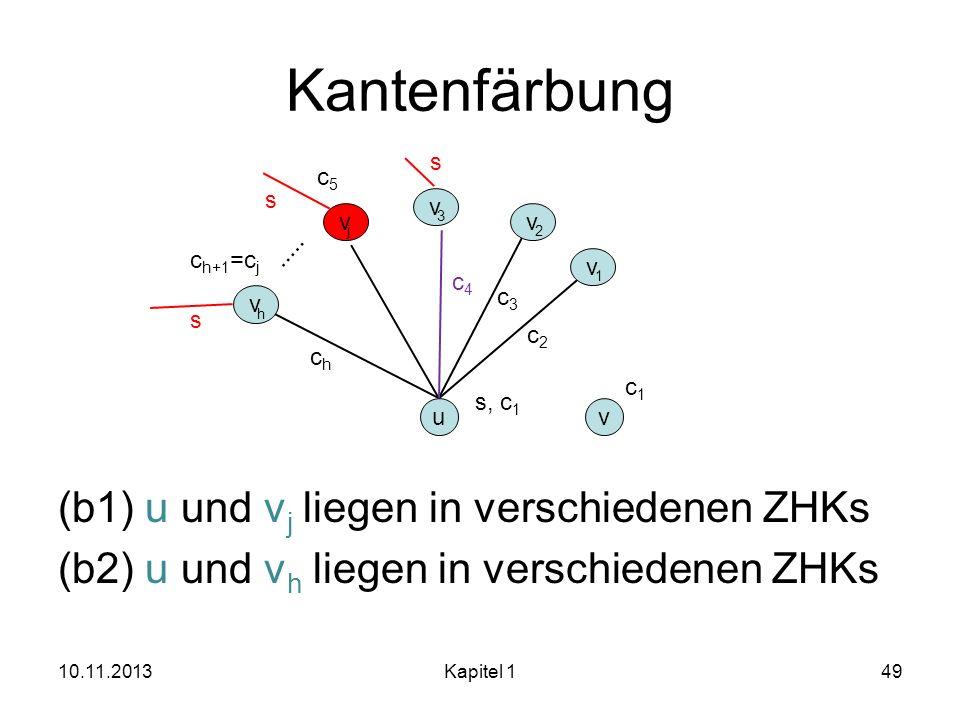 Kantenfärbung (b1) u und v j liegen in verschiedenen ZHKs (b2) u und v h liegen in verschiedenen ZHKs 10.11.2013Kapitel 149 u v 1 v 2 v 3 v h c2c2 c3c