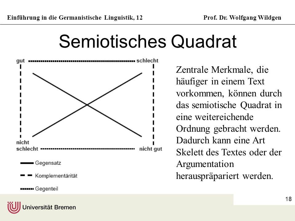 Einführung in die Germanistische Linguistik, 12Prof. Dr. Wolfgang Wildgen 18 Semiotisches Quadrat Zentrale Merkmale, die häufiger in einem Text vorkom