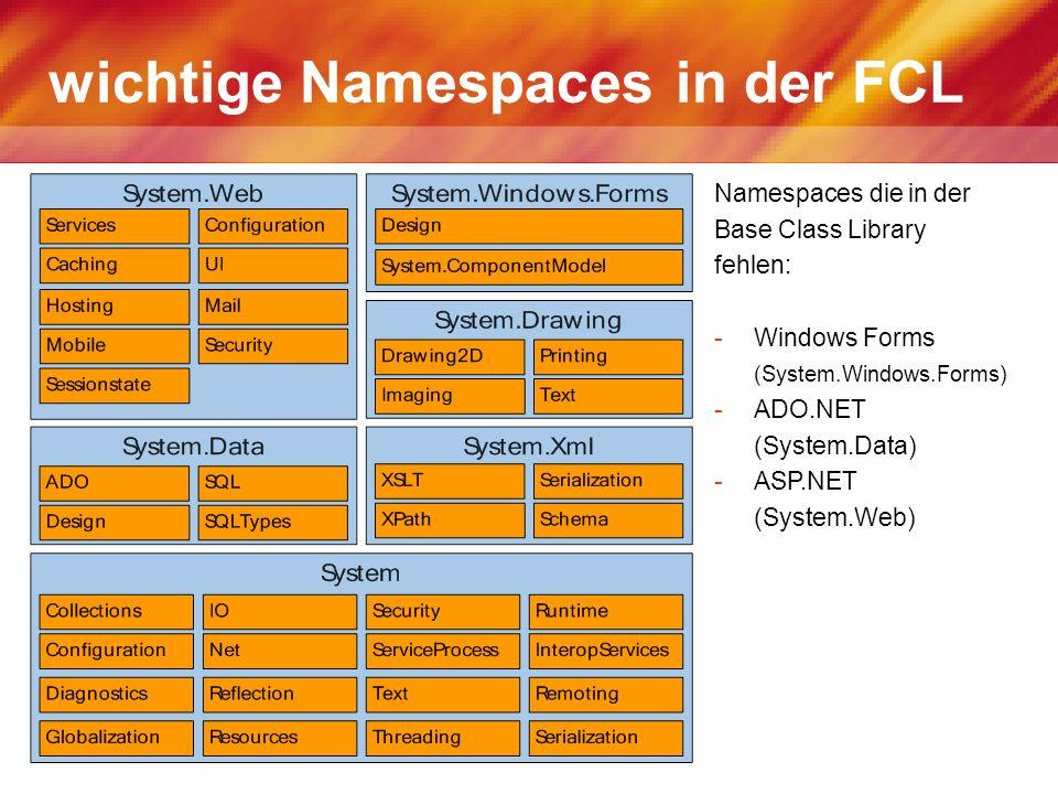 wichtige Namespaces in der FCL Namespaces die in der Base Class Library fehlen: -Windows Forms (System.Windows.Forms) -ADO.NET (System.Data) -ASP.NET