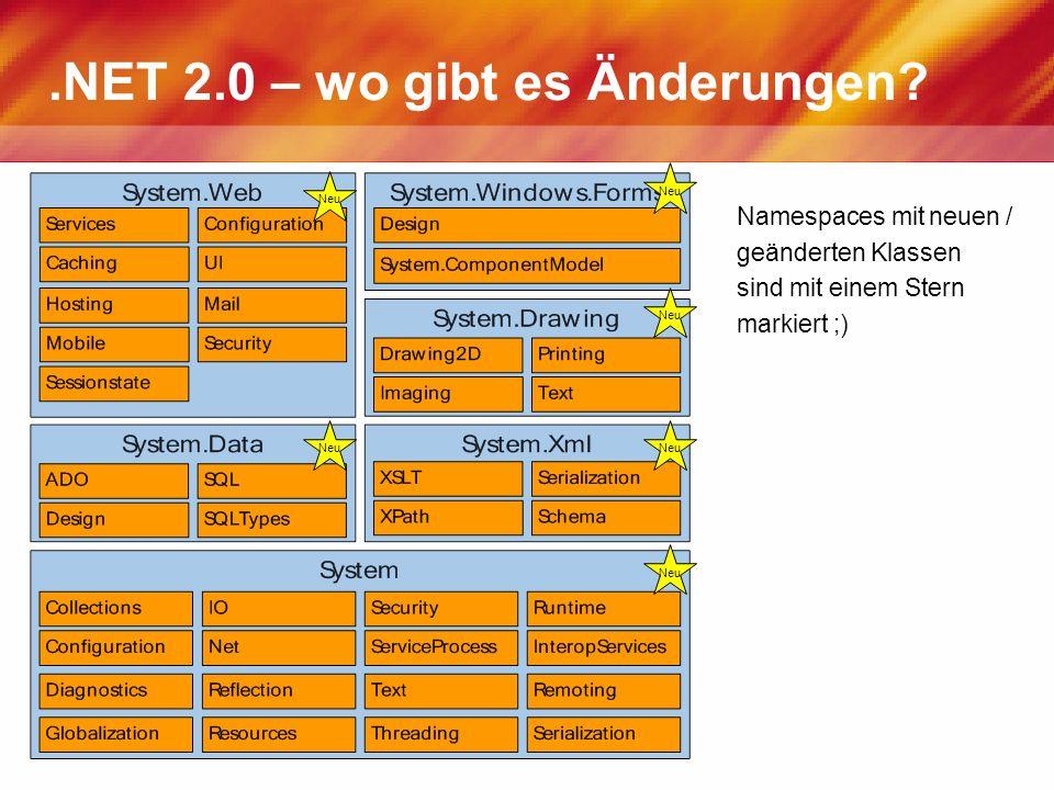 .NET 2.0 – wo gibt es Änderungen? Namespaces mit neuen / geänderten Klassen sind mit einem Stern markiert ;) Neu