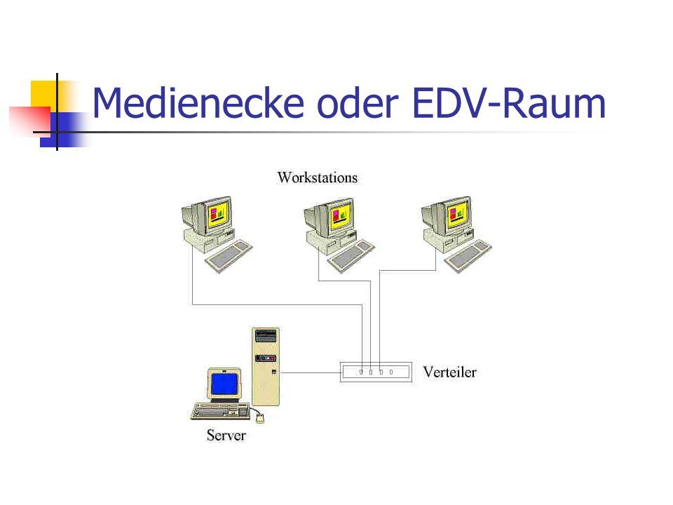 Medienecke oder EDV-Raum