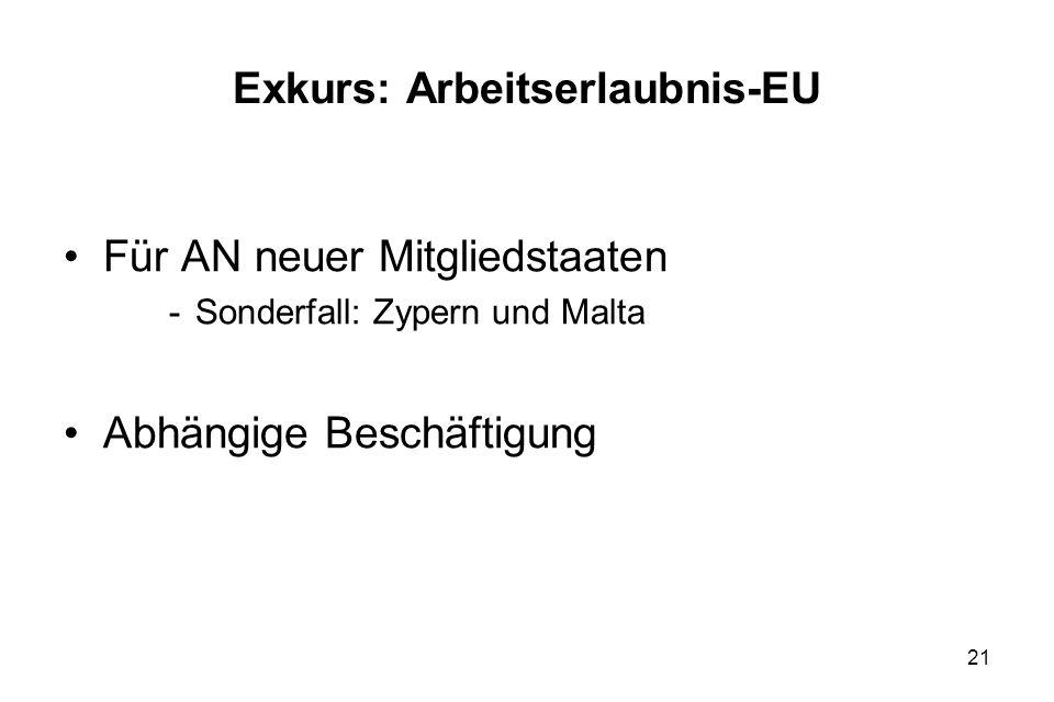 21 Exkurs: Arbeitserlaubnis-EU Für AN neuer Mitgliedstaaten -Sonderfall: Zypern und Malta Abhängige Beschäftigung