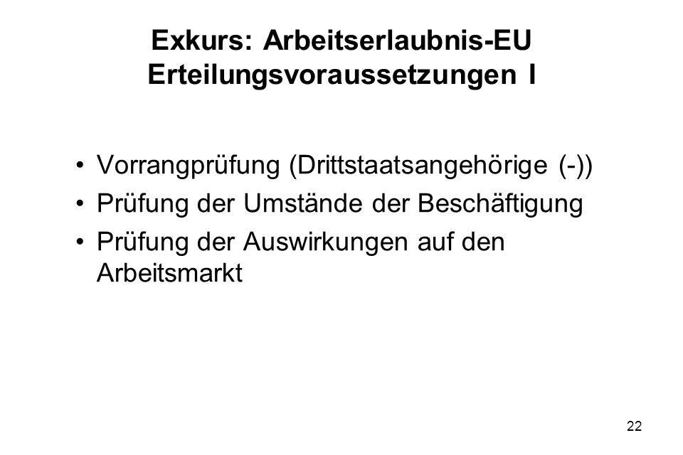 22 Exkurs: Arbeitserlaubnis-EU Erteilungsvoraussetzungen I Vorrangprüfung (Drittstaatsangehörige (-)) Prüfung der Umstände der Beschäftigung Prüfung d