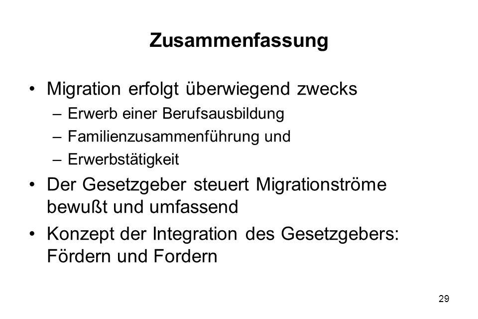29 Zusammenfassung Migration erfolgt überwiegend zwecks –Erwerb einer Berufsausbildung –Familienzusammenführung und –Erwerbstätigkeit Der Gesetzgeber