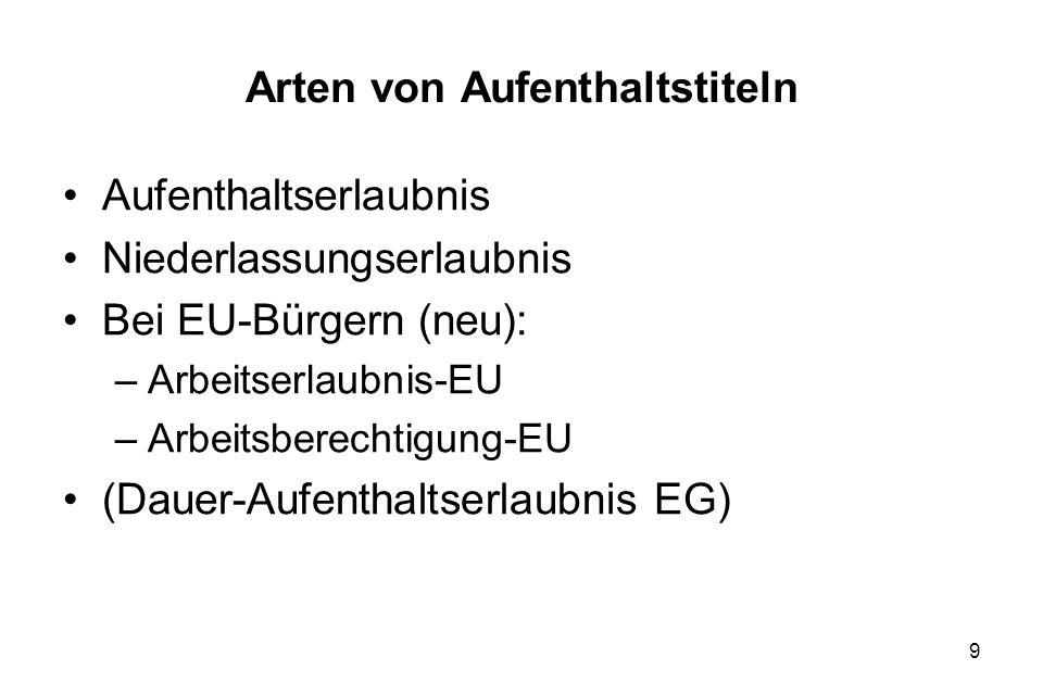 9 Arten von Aufenthaltstiteln Aufenthaltserlaubnis Niederlassungserlaubnis Bei EU-Bürgern (neu): –Arbeitserlaubnis-EU –Arbeitsberechtigung-EU (Dauer-A
