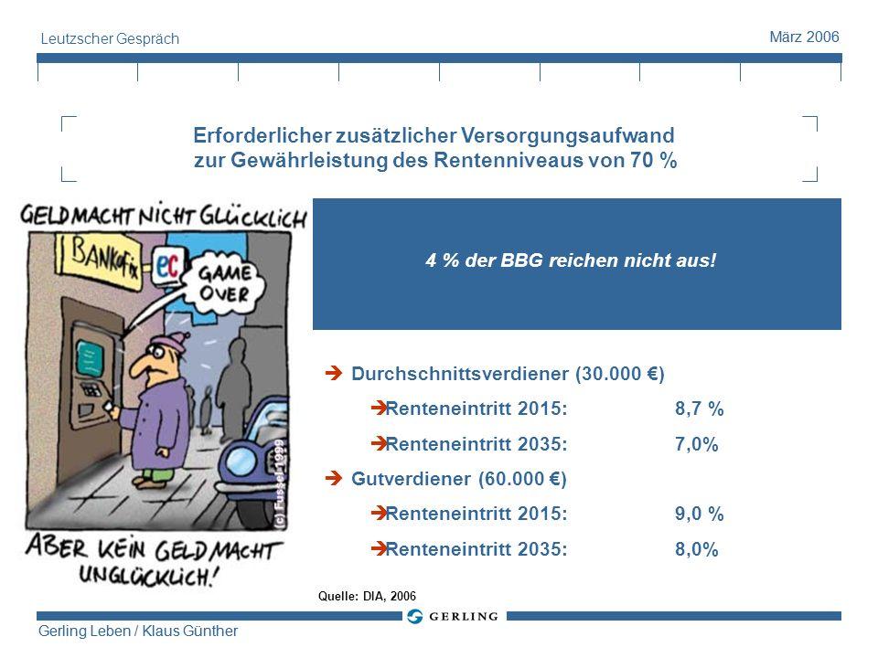 Gerling Leben / Klaus Günther März 2006 Gerling Leben / Klaus Günther März 2006 Leutzscher Gespräch Erforderlicher zusätzlicher Versorgungsaufwand zur
