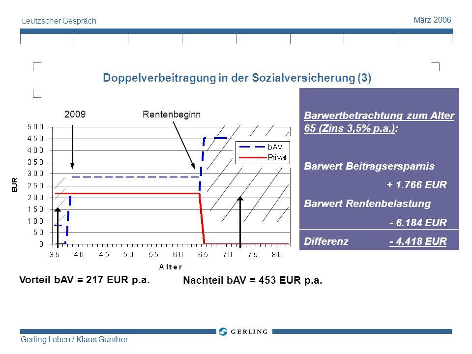 Gerling Leben / Klaus Günther März 2006 Gerling Leben / Klaus Günther März 2006 Leutzscher Gespräch Doppelverbeitragung in der Sozialversicherung (3)