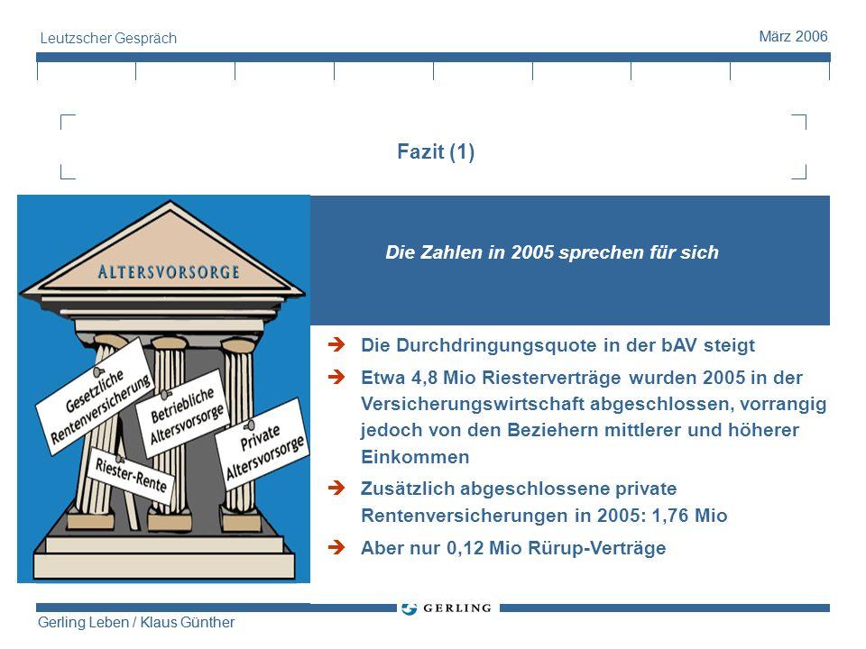 Gerling Leben / Klaus Günther März 2006 Gerling Leben / Klaus Günther März 2006 Leutzscher Gespräch Fazit (1) Die Zahlen in 2005 sprechen für sich Die