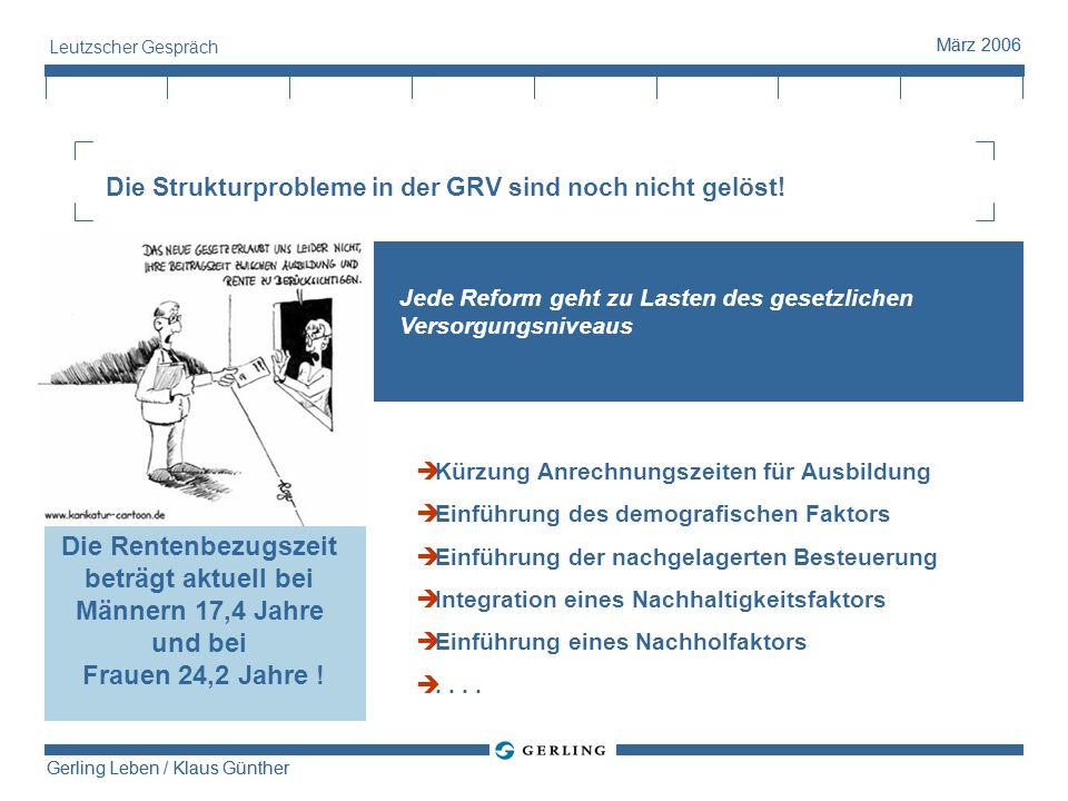 Gerling Leben / Klaus Günther März 2006 Gerling Leben / Klaus Günther März 2006 Leutzscher Gespräch 30.06.2004 46% 31.03.2003 42% 31.12.2001 22639 103.400 22123 9394 24584 9358 38% Arbeitnehmer der Privatwirtschaft mit bAV insgesamt (Tsd.) 2001 – 2004 ( %) Quelle: TNS Infratest Sozialforschung, 2005