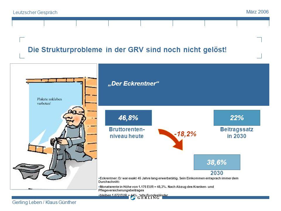 Gerling Leben / Klaus Günther März 2006 Gerling Leben / Klaus Günther März 2006 Leutzscher Gespräch Das Sicherste an der gesetzlichen Rente ist die Versorgungslücke.