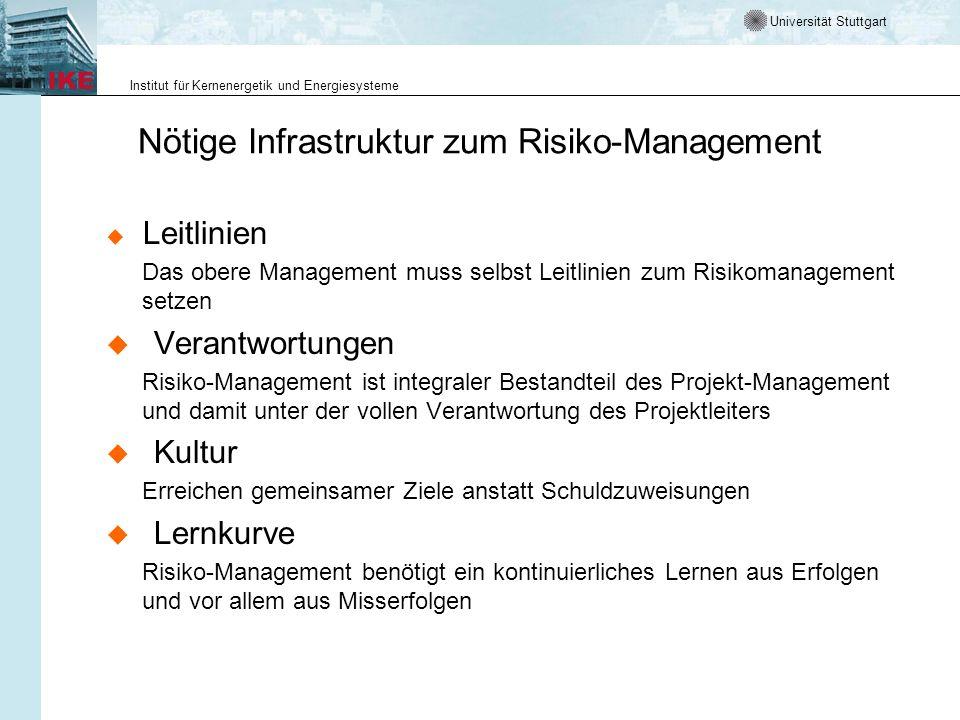 Universität Stuttgart Institut für Kernenergetik und Energiesysteme Planung als Basis für Risiko-Management Praktische operative Projektplanung ist die Basis für jegliches Risiko-Management.