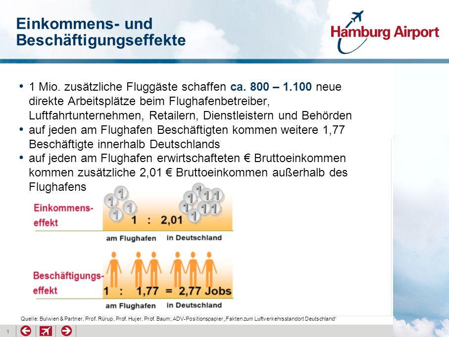 1 Einkommens- und Beschäftigungseffekte Quelle: Bulwien & Partner, Prof. Rürup, Prof. Hujer, Prof. Baum; ADV-Positionspapier Fakten zum Luftverkehrsst