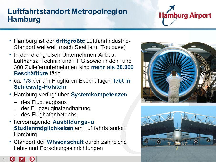 2 Luftfahrtstandort Metropolregion Hamburg Hamburg ist der drittgrößte Luftfahrtindustrie- Standort weltweit (nach Seattle u. Toulouse) In den drei gr