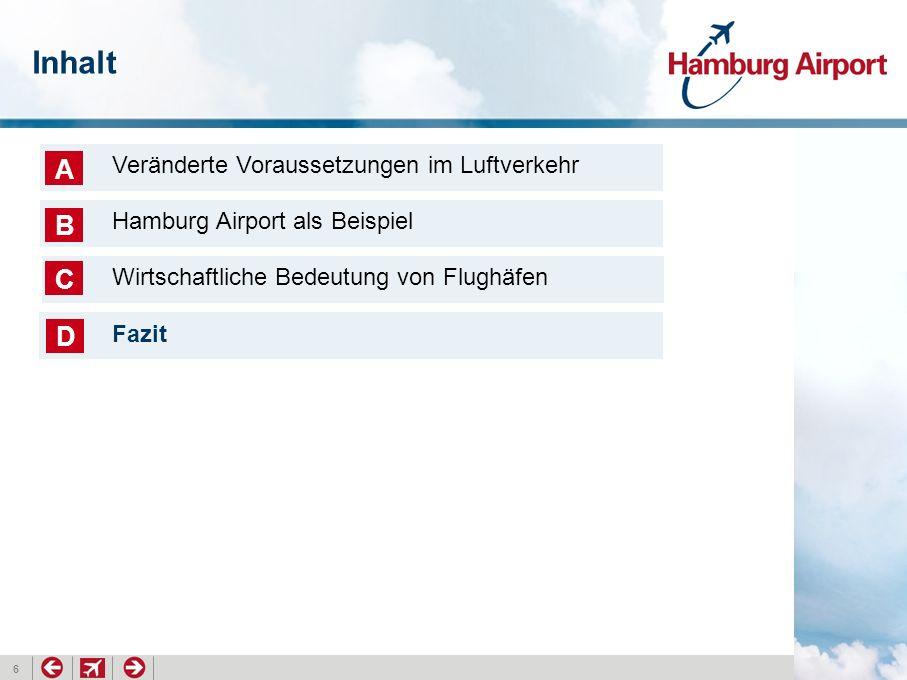 6 Inhalt Veränderte Voraussetzungen im Luftverkehr Hamburg Airport als Beispiel Wirtschaftliche Bedeutung von Flughäfen A B C D Fazit