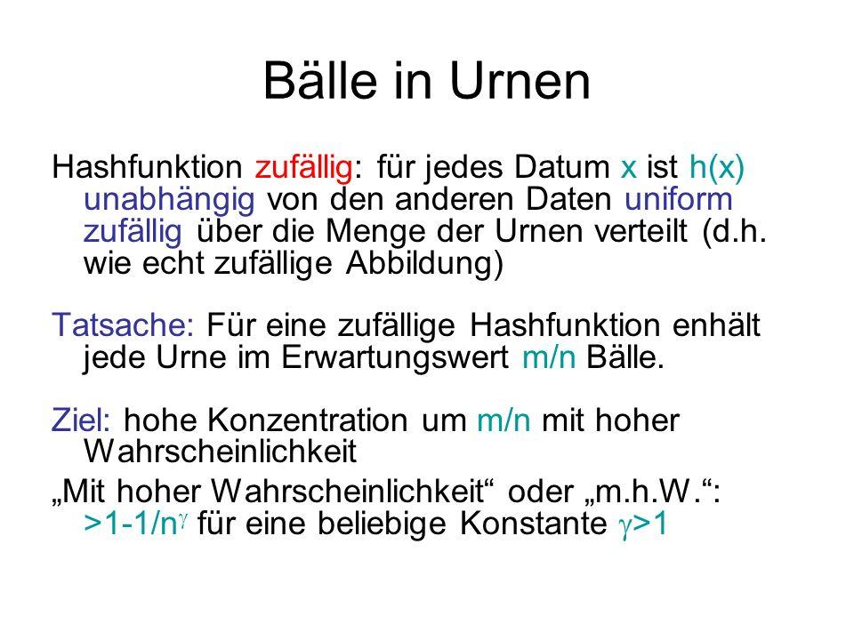 Bälle in Urnen Theorem: Mit hoher Wahrscheinlichkeit enthält jede Urne m/n § O( \/(m/n)log n + (log n)/(log log n)) viele Bälle.