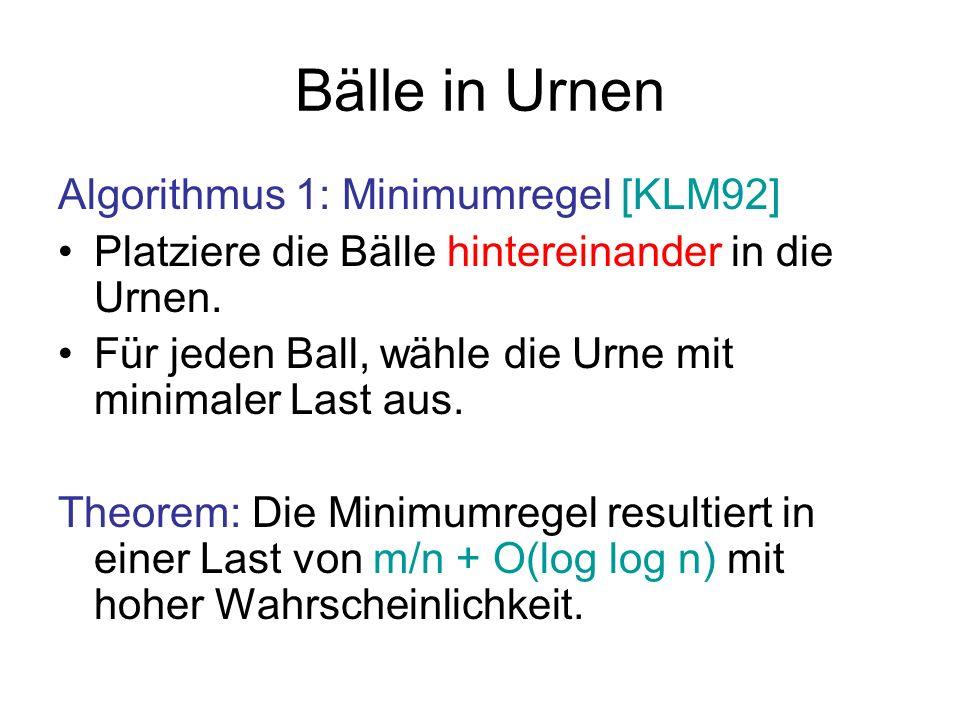 Bälle in Urnen Beweisidee für Minimumregel: Last 4dd=log log n … 1d2 12d12d ……2 innere Knoten, d-2 Blätter d innere Knoten Tiefe d Lasten 4d-1..3d 12d … 12d … ……