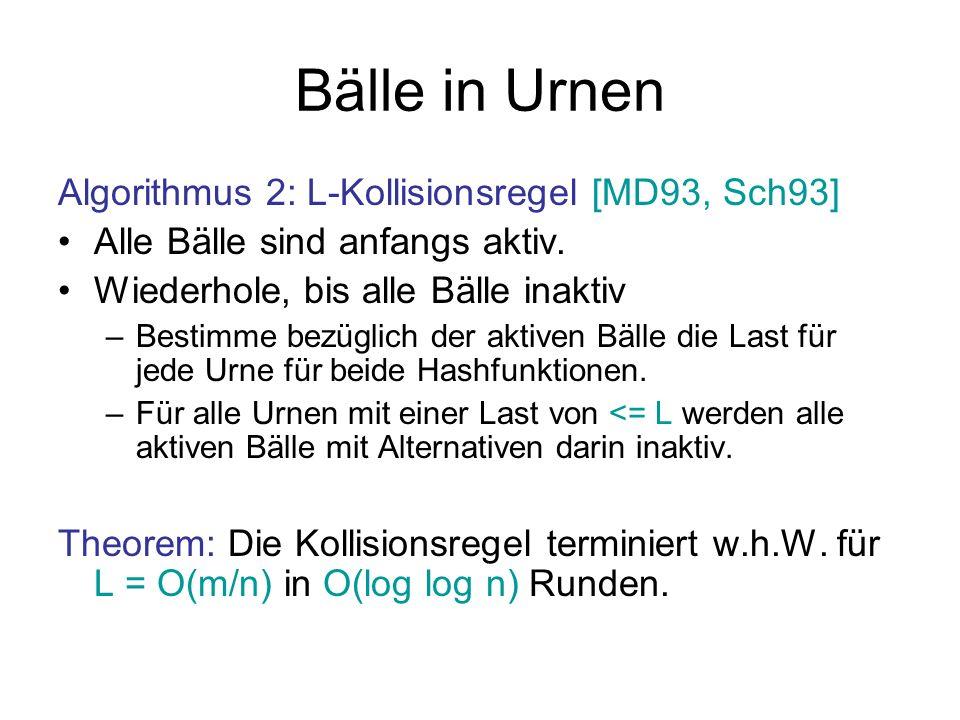 Bälle in Urnen Beweisidee für Kollisionsregel: Last >L … 1L2 12L12L ……L innere Knoten mit Grad L d Runden, d=log log n
