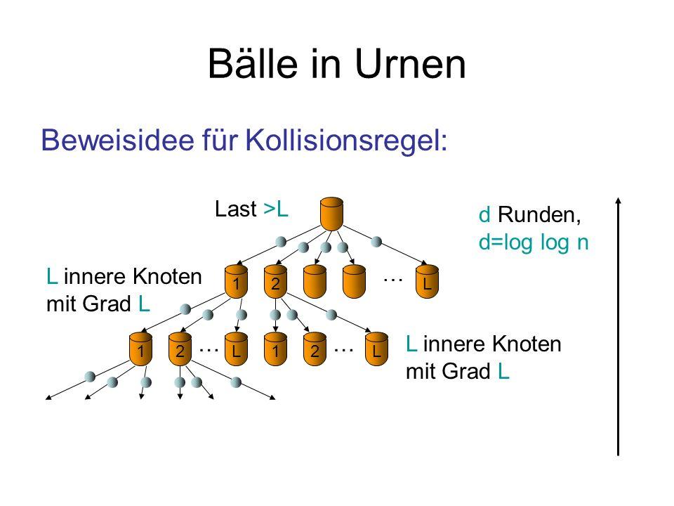 Bälle in Urnen Vorteile beider Strategien: L-Kuckucksregel: Füge Bälle hintereinander in Urnen ein.