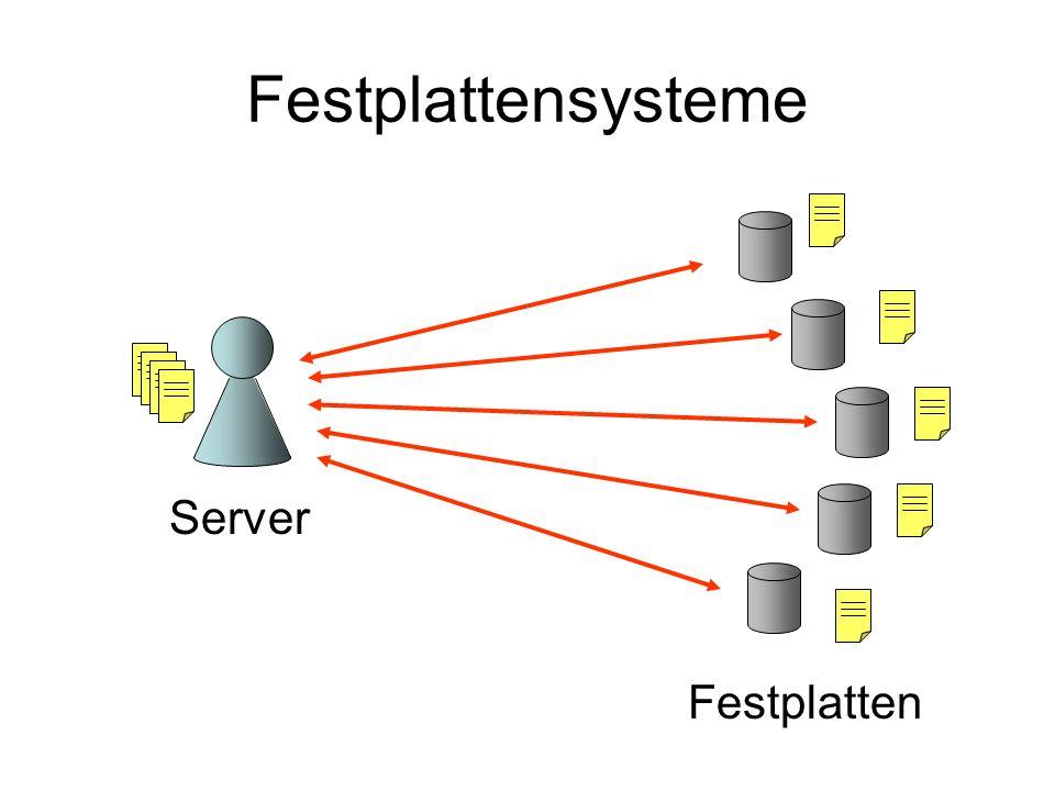 Peer-to-Peer Systeme