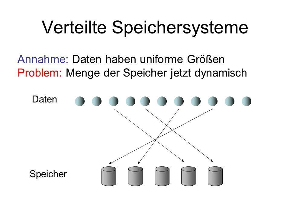 Verteilte Speichersysteme Anforderungen: Fairness: j: b j in v i w j innerhalb von (1 § )c i für eine beliebige Konstante >0.