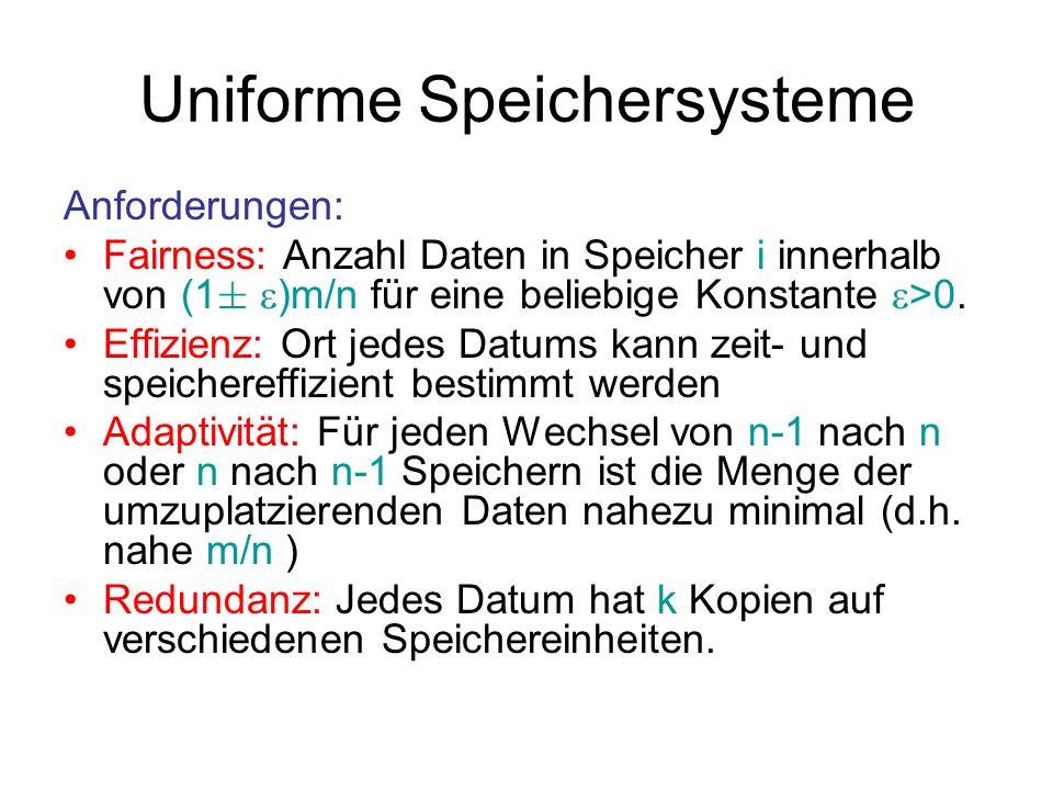 Uniforme Speichersysteme Konsistentes Hashing [KLL+97]: 12345 0 1 Hash h Hash g R2R2