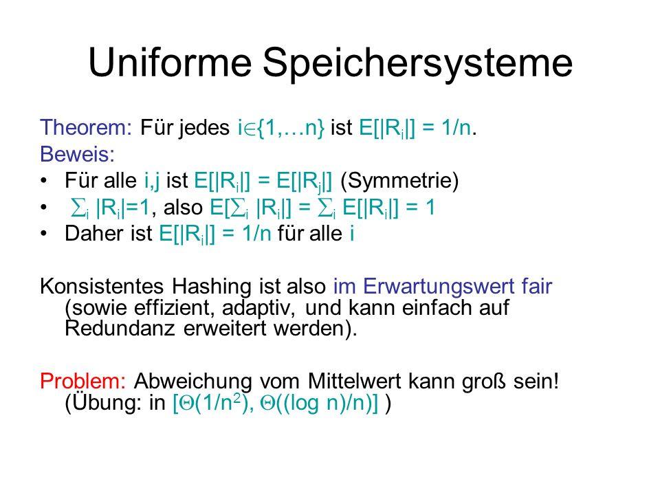 Uniforme Speichersysteme Problem: Abweichung vom Mittelwert kann groß sein (in [ (1/n 2 ), ((log n)/n)] ) Lösungen: Verwende (log n) Hashfunktionen für die Speicher.