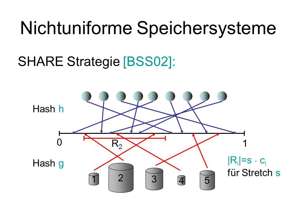 Nichtuniforme Speichersysteme Wende zur Entscheidung konsistentes Hashing auf überschneidende Menge der Speicher an.