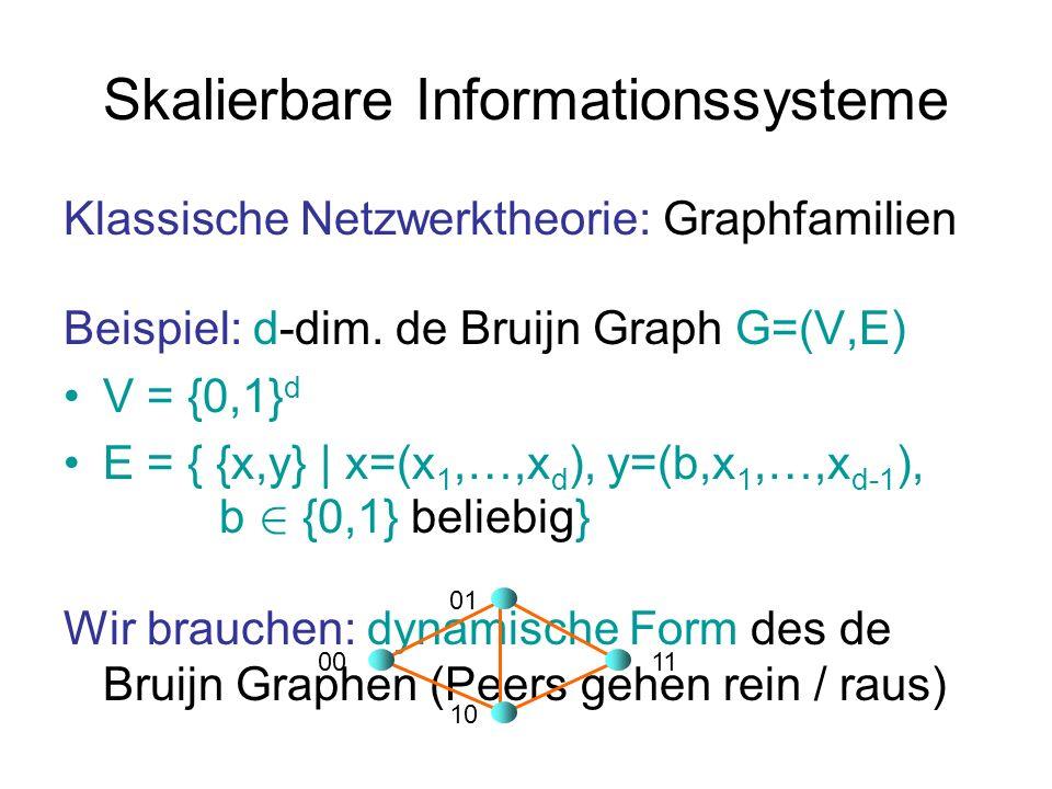 Skalierbare Informationssysteme Beispiel: d-dim.